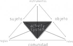 ActivitySystem1