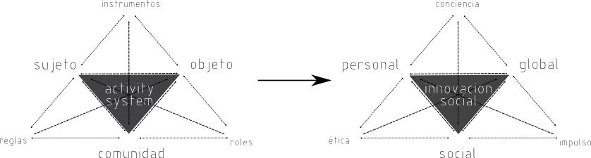 ActivitySystem2
